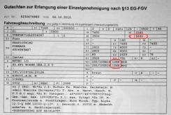 Fuso - erste Zulassung mit 5,9t